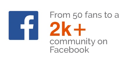 AC Pediatrics Dentistry & Orthodotics - From 50 fans to a 2K+ community on Facebook