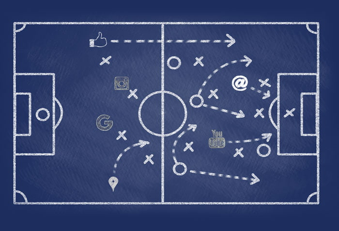 Digital Advertising Strategies